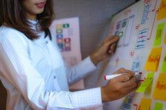 计划的网站和略图模板布局的设计师妇女开发在办公室的应用的 用户经验设计 免版税库存照片