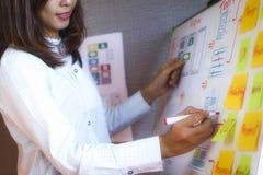 计划的网站和略图模板布局的设计师妇女开发的应用的  用户经验设计 库存图片