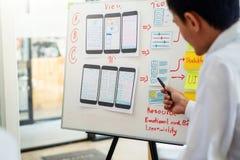 计划的网站设计师创造性的图表会议应用手机 用户经验概念 免版税库存照片