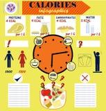计数卡路里,卡路里,饮食的Infographic 免版税库存图片