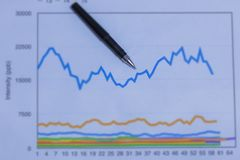计算器、电话、笔和玻璃在财政图表,事务c 免版税库存图片