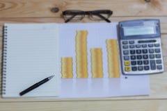 计算器、电话、笔和玻璃在财政图表,事务c 免版税图库摄影