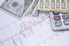 计算器,与钞票的座标图纸10美元, 50美元 库存图片