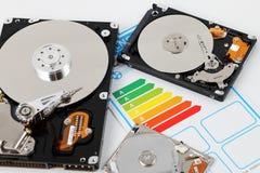 计算机硬盘驱动器和节能 免版税库存照片