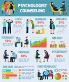建议的心理学家事实Infographics图 库存例证