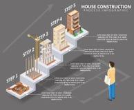 议院建筑传染媒介等量infographics 皇族释放例证