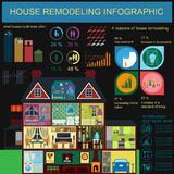 议院改造infographic 创造的集合内部元素 免版税库存照片