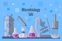 设置微生物学设备 显微镜,生物反应器,吸移管,测试tybes,培养皿,酒精灯 向量例证