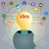 设计与一个人s头的剪影有里面一个训练,教育的电灯泡和标记的  免版税库存照片