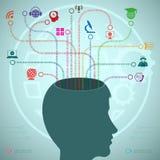 设计与人s头和标志的剪影,群策群力 免版税库存图片