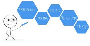 设计过程例证 库存例证