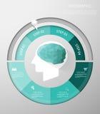 设计infographic模板传染媒介eps10 库存图片