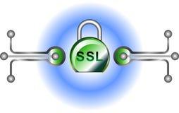 证券ssl 库存图片