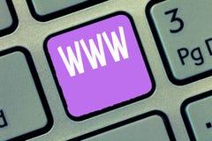 词文字文本万维网 网上内容网络的企业概念在HTML格式化了并且通过HTTP访问了 图库摄影
