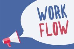 词文字文本工作流程 某一任务的连续性的企业概念到/从办公室或雇主扩音机loudspe的 库存例证