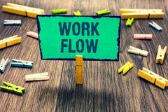 词文字文本工作流程 某一任务的连续性的企业概念到/从办公室或雇主晒衣夹holdin的 库存例证