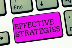 词文字文本有效的战略 合理的作战计划强有力的经营决策的企业概念 免版税图库摄影