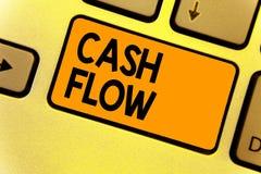 词文字文本现金流动 里里外外影响流动资产键盘黄色钥匙Int的金钱的运动的企业概念 免版税图库摄影