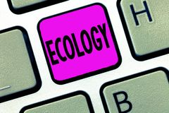 词文字文本生态 科学联系有机体环境科学研究分支的企业概念  免版税库存图片