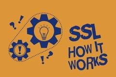 词文字文本Ssl它怎么运作 对话键的企业概念用于加密所有发送数据 库存例证