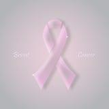 象乳腺癌 免版税库存图片