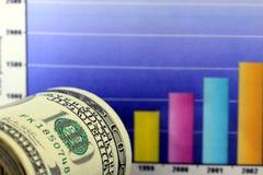 财务增长货币 图库摄影