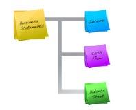 财务报表概念图画  向量例证