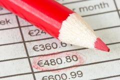 财务统计数据 免版税库存图片