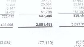 财政决算报告pf公司资产负债表  分析金钱平衡 股票录像