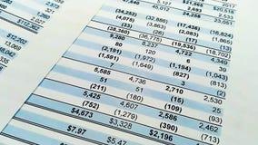财政决算,对股东的经营计划的分析资产负债表  股票视频