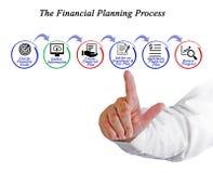 财政规划过程 免版税库存照片