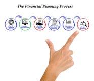 财政规划过程 图库摄影