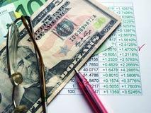 货币兑换 库存图片