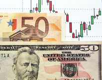 货币兑换 免版税库存照片