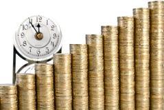 货币时间 库存照片