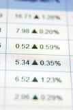 费率股票 免版税库存图片