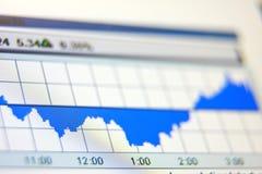 费率股票 库存图片