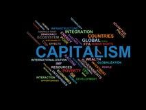 资本主义-词云彩wordcloud -从全球化、经济和政策环境的期限 库存例证