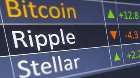 起波纹买卖的XRP的硬币隐藏贸易的图 在cryptocurrency和显示价值的金融投资在tradi 图库摄影