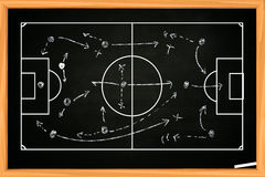 足球或橄榄球赛战略 库存图片