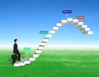 跨步在有产品寿命概念& x28的台阶的商人; 免版税库存图片