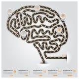 路和街道脑子形状交通标志事务Infographic 免版税库存图片