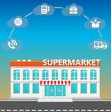 路旁的商店超级市场 免版税库存照片