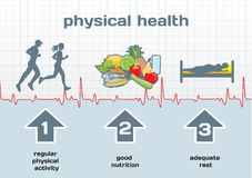 身体健康: 活动,营养,其它 免版税库存照片