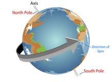 转动的地球 免版税库存照片