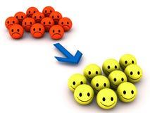 转换不快乐对愉快的客户 免版税库存图片
