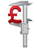 轮尺测量英镑标志 免版税图库摄影