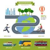 运输路平的infographics :运输小船公共汽车电车 免版税库存照片
