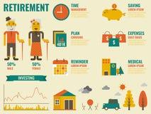 退休 免版税库存图片