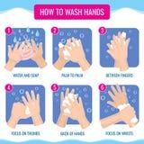 适当地洗涤医疗卫生学传染媒介的肮脏的手infographic 向量例证